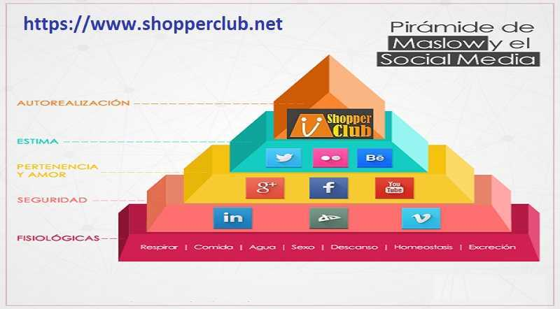 piramidemaslowSocial